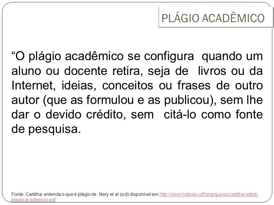PLÁGIO ACADÊMICO O plágio acadêmico se configura quando um aluno ou docente retira, seja de livros ou da Internet, ideias, conceitos ou frases de outr