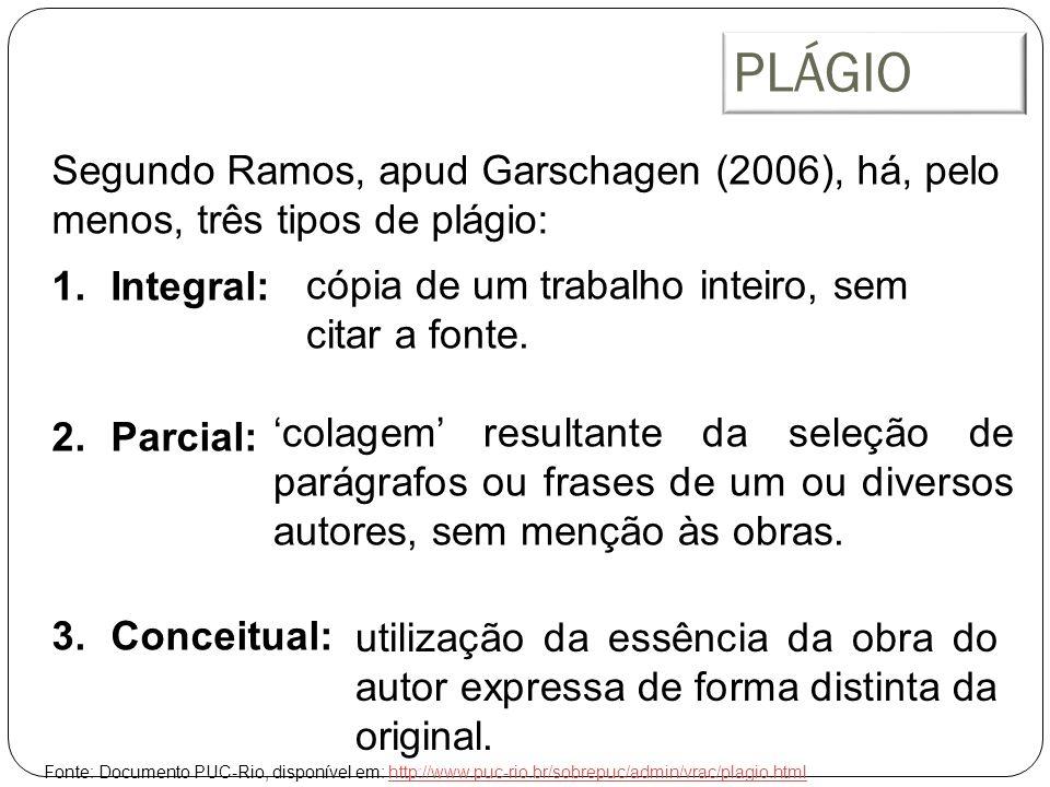 PLÁGIO Segundo Ramos, apud Garschagen (2006), há, pelo menos, três tipos de plágio: 1.Integral: 2.Parcial: 3.Conceitual: Fonte: Documento PUC-Rio, disponível em: http://www.puc-rio.br/sobrepuc/admin/vrac/plagio.htmlhttp://www.puc-rio.br/sobrepuc/admin/vrac/plagio.html cópia de um trabalho inteiro, sem citar a fonte.