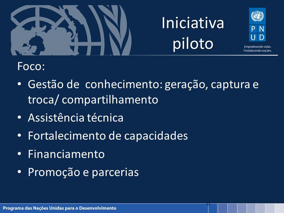 Iniciativa piloto Foco: Gestão de conhecimento: geração, captura e troca/ compartilhamento Assistência técnica Fortalecimento de capacidades Financiam