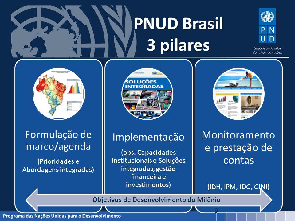 PNUD Brasil 3 pilares Formulação de marco/agenda (Prioridades e Abordagens integradas) Implementação (obs. Capacidades institucionais e Soluções integ