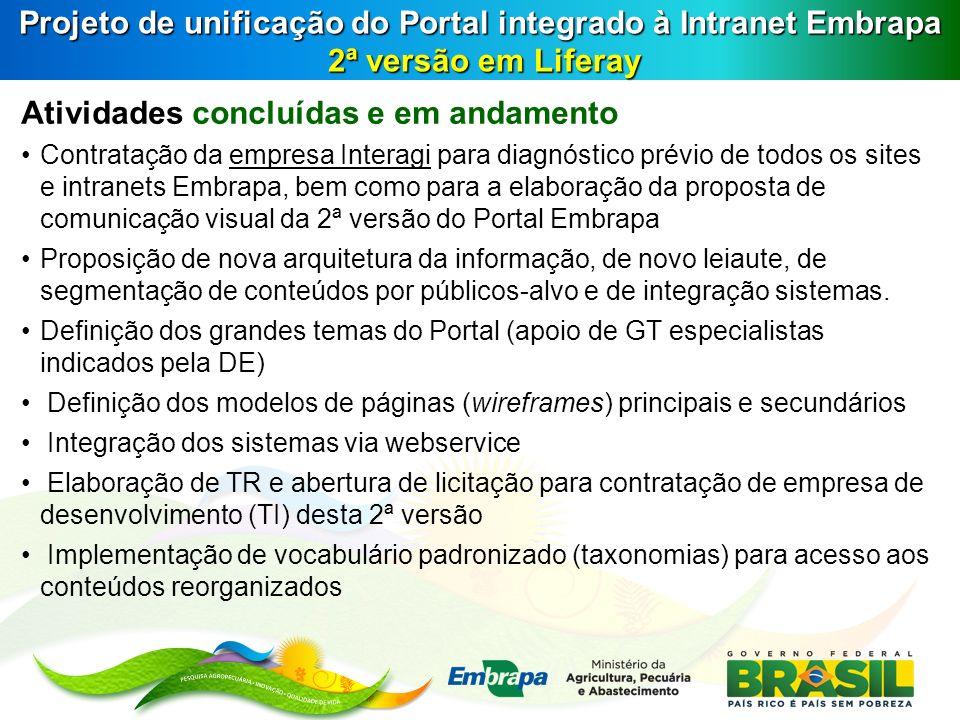 Projeto de unificação do Portal integrado à Intranet Embrapa 2ª versão em Liferay Atividades concluídas e em andamento Contratação da empresa Interagi