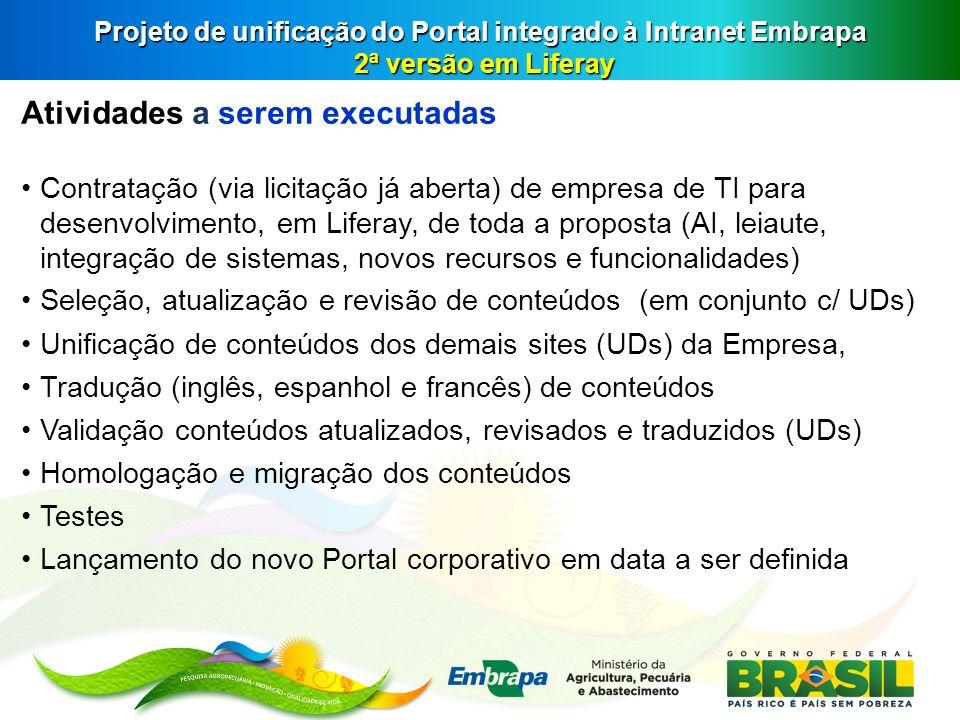 Projeto de unificação do Portal integrado à Intranet Embrapa 2ª versão em Liferay Atividades a serem executadas Contratação (via licitação já aberta)