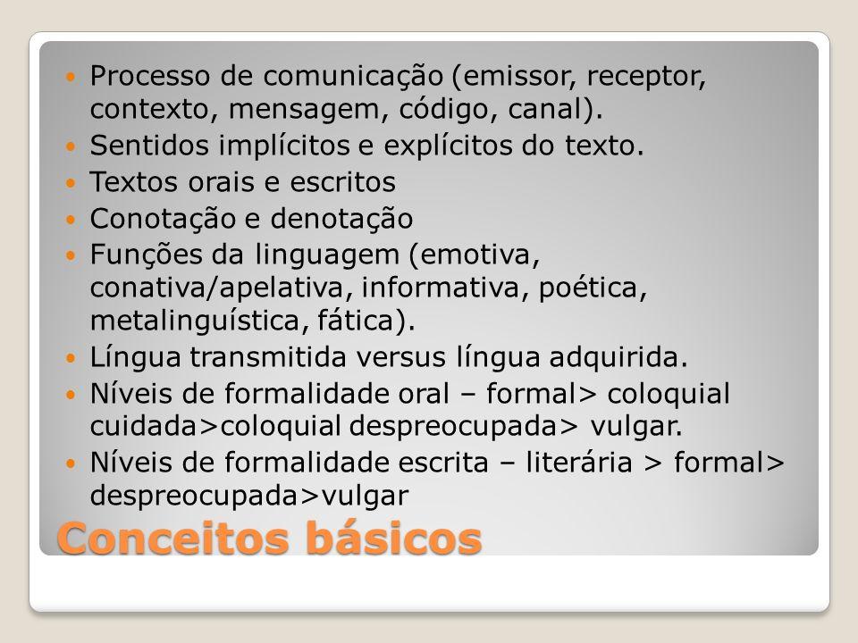 Conceitos básicos Processo de comunicação (emissor, receptor, contexto, mensagem, código, canal). Sentidos implícitos e explícitos do texto. Textos or