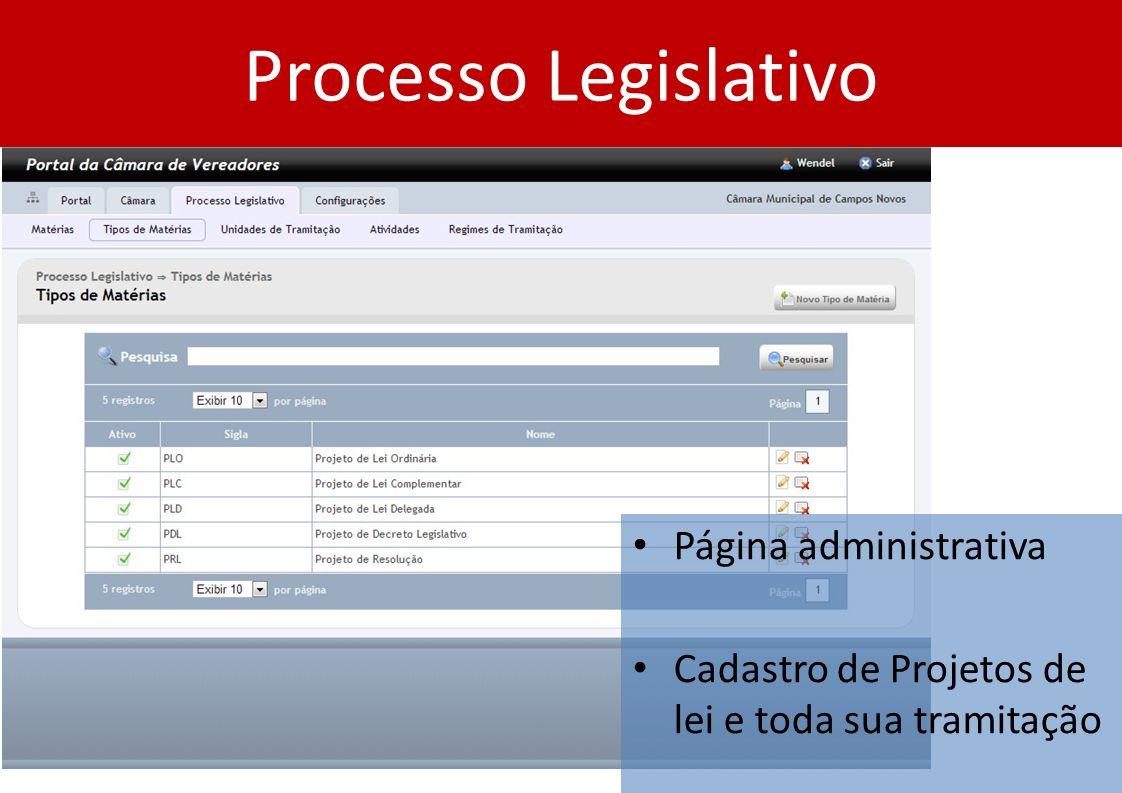 Processo Legislativo Página administrativa Cadastro de Projetos de lei e toda sua tramitação