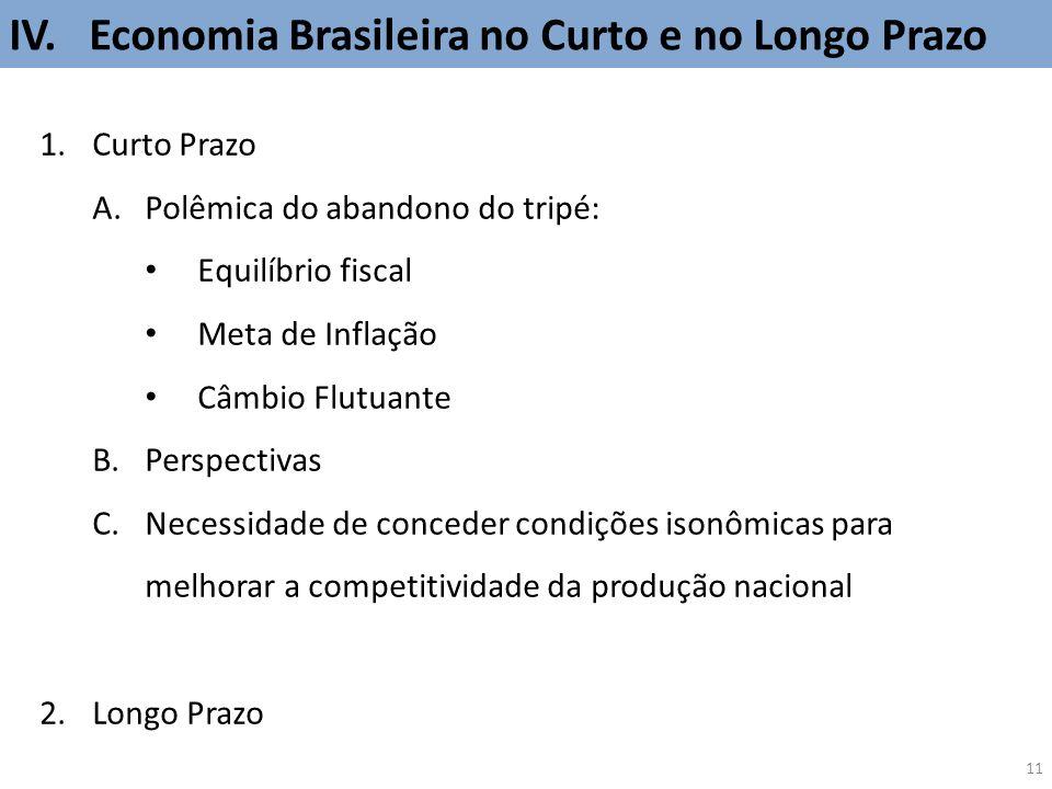 IV. Economia Brasileira no Curto e no Longo Prazo 1.Curto Prazo A.Polêmica do abandono do tripé: Equilíbrio fiscal Meta de Inflação Câmbio Flutuante B