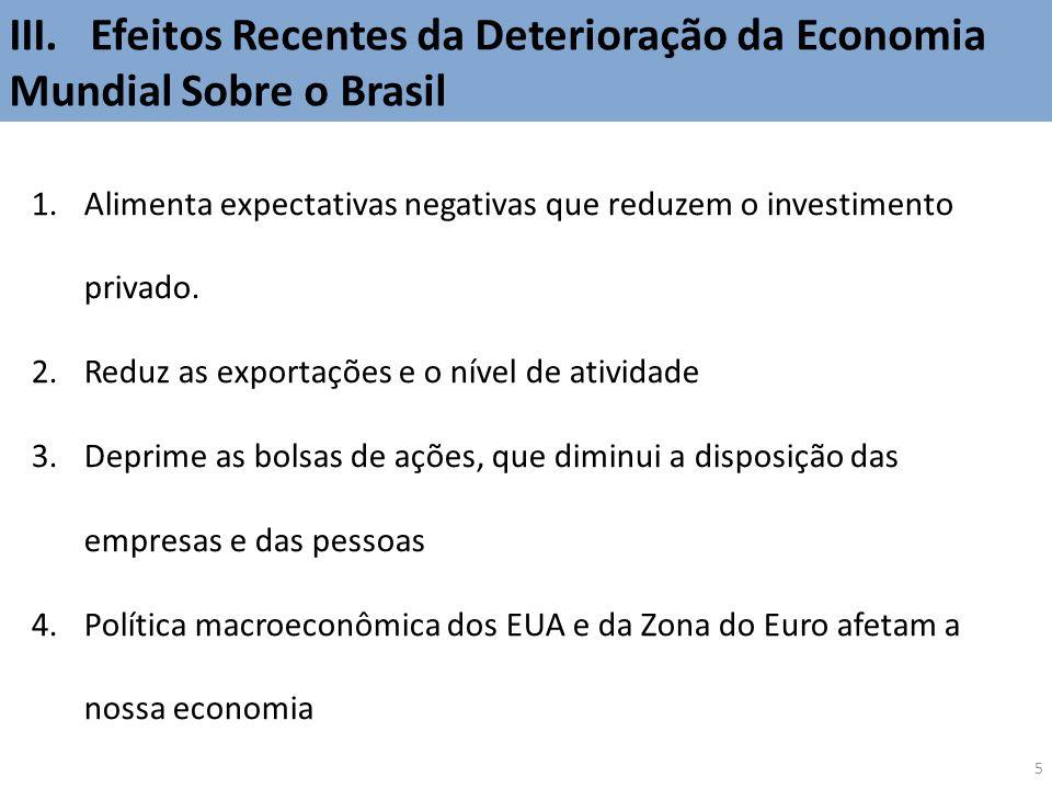 III. Efeitos Recentes da Deterioração da Economia Mundial Sobre o Brasil 1.Alimenta expectativas negativas que reduzem o investimento privado. 2.Reduz