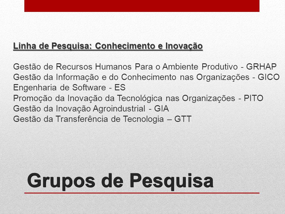 Grupos de Pesquisa Linha de Pesquisa: Conhecimento e Inovação Gestão de Recursos Humanos Para o Ambiente Produtivo - GRHAP Gestão da Informação e do C