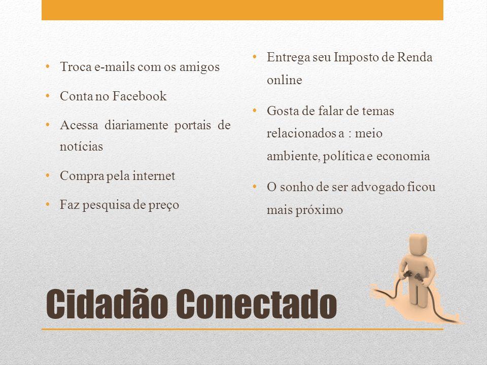 Cidadão Conectado Troca e-mails com os amigos Conta no Facebook Acessa diariamente portais de notícias Compra pela internet Faz pesquisa de preço Entr