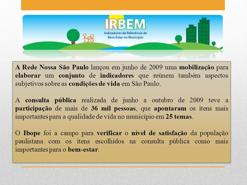 A Rede Nossa São Paulo lançou em junho de 2009 uma mobilização para elaborar um conjunto de indicadores que reúnem também aspectos subjetivos sobre as