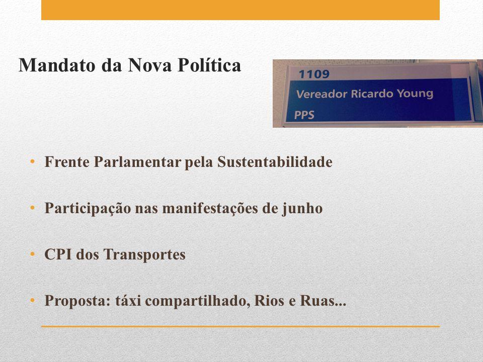 Mandato da Nova Política Frente Parlamentar pela Sustentabilidade Participação nas manifestações de junho CPI dos Transportes Proposta: táxi compartil