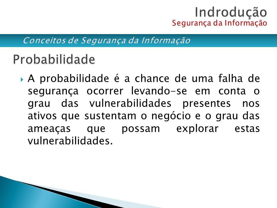 A probabilidade é a chance de uma falha de segurança ocorrer levando-se em conta o grau das vulnerabilidades presentes nos ativos que sustentam o negó