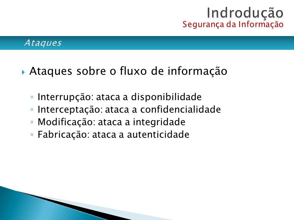Ataques sobre o fluxo de informação Interrupção: ataca a disponibilidade Interceptação: ataca a confidencialidade Modificação: ataca a integridade Fab