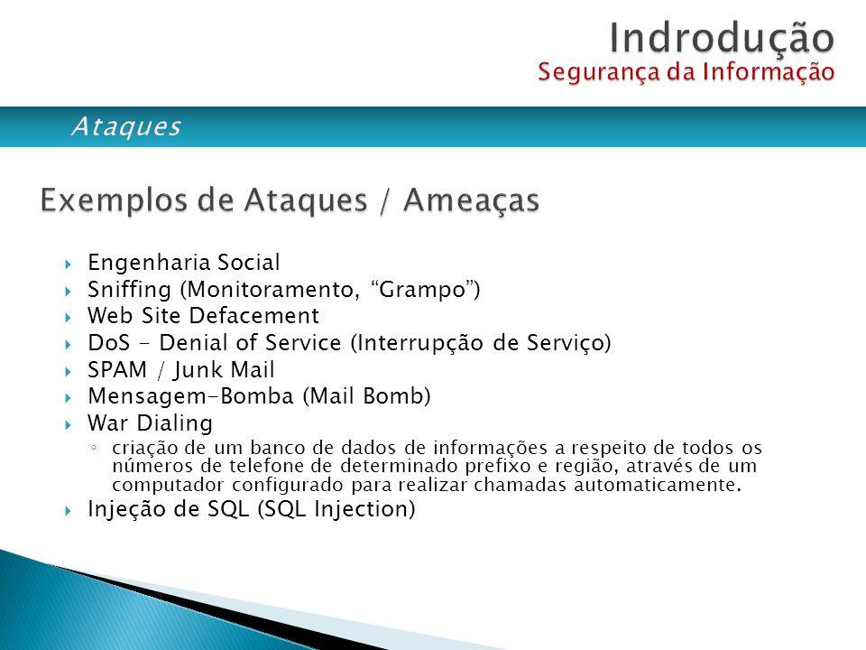 Engenharia Social Sniffing (Monitoramento, Grampo) Web Site Defacement DoS - Denial of Service (Interrupção de Serviço) SPAM / Junk Mail Mensagem-Bomb
