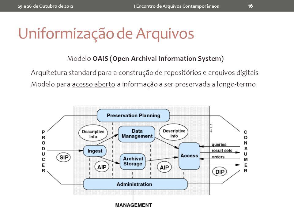 Uniformização de Arquivos 25 e 26 de Outubro de 2012I Encontro de Arquivos Contemporâneos 16 Modelo OAIS (Open Archival Information System) Arquitetura standard para a construção de repositórios e arquivos digitais Modelo para acesso aberto a informação a ser preservada a longo-termo