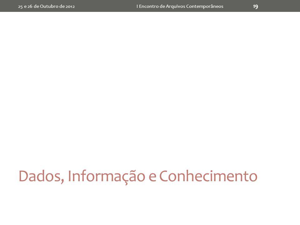 Dados, Informação e Conhecimento 25 e 26 de Outubro de 2012I Encontro de Arquivos Contemporâneos 19