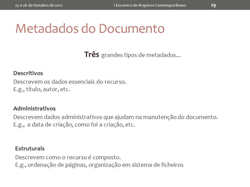 Metadados do Documento 25 e 26 de Outubro de 2012I Encontro de Arquivos Contemporâneos 29 Três grandes tipos de metadados...
