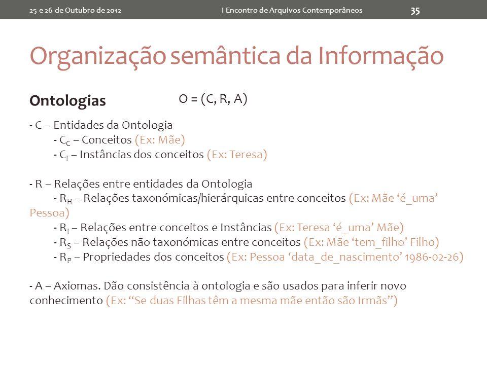 Organização semântica da Informação 25 e 26 de Outubro de 2012I Encontro de Arquivos Contemporâneos 35 Ontologias O = (C, R, A) - C – Entidades da Ontologia - C C – Conceitos (Ex: Mãe) - C I – Instâncias dos conceitos (Ex: Teresa) - R – Relações entre entidades da Ontologia - R H – Relações taxonómicas/hierárquicas entre conceitos (Ex: Mãe é_uma Pessoa) - R I – Relações entre conceitos e Instâncias (Ex: Teresa é_uma Mãe) - R S – Relações não taxonómicas entre conceitos (Ex: Mãe tem_filho Filho) - R P – Propriedades dos conceitos (Ex: Pessoa data_de_nascimento 1986-02-26) - A – Axiomas.