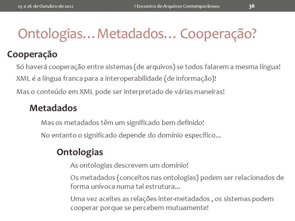 Ontologias…Metadados… Cooperação.