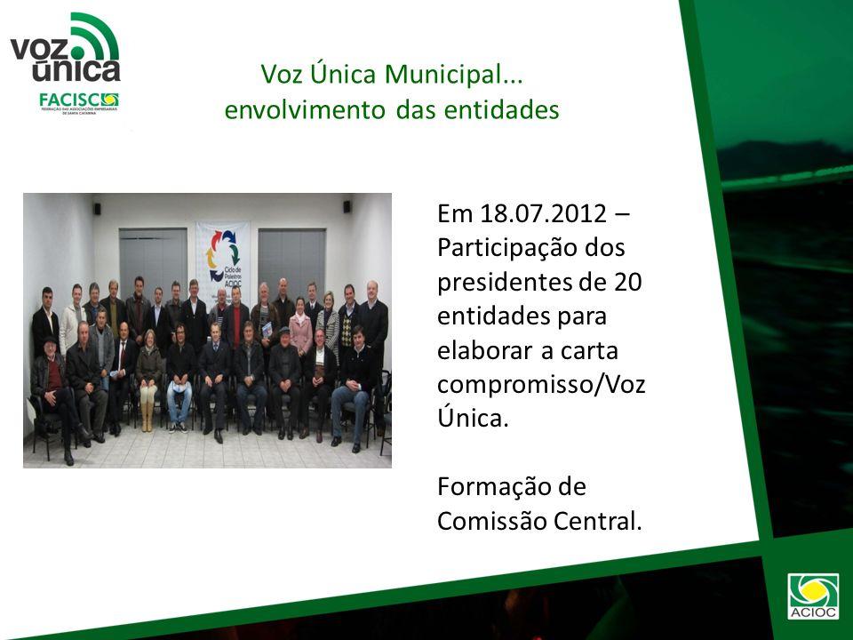 Em junho 2011 a ACIOC elaborou algumas reivindicação para o município de Joaçaba. A Diretoria decidiu convidar as entidades dos municípios de Joaçaba,
