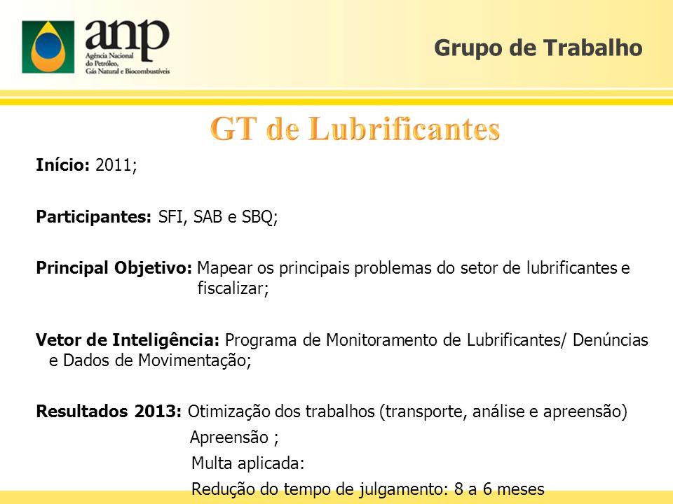 Início: 2011; Participantes: SFI, SAB e SBQ; Principal Objetivo: Mapear os principais problemas do setor de lubrificantes e fiscalizar; Vetor de Intel