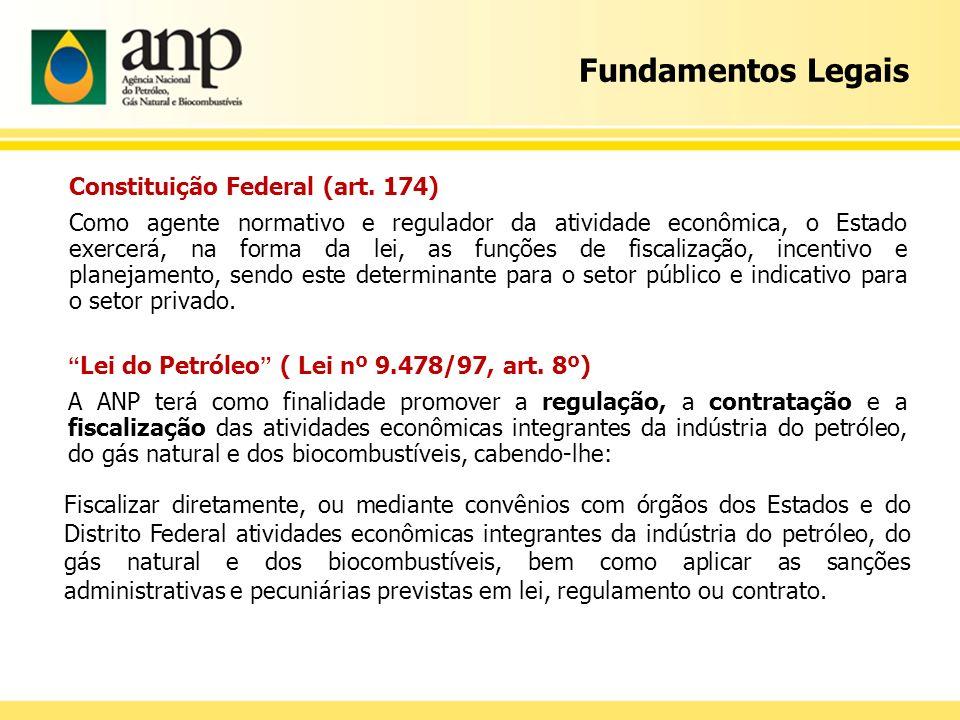 Fundamentos Legais Constituição Federal (art. 174) Como agente normativo e regulador da atividade econômica, o Estado exercerá, na forma da lei, as fu