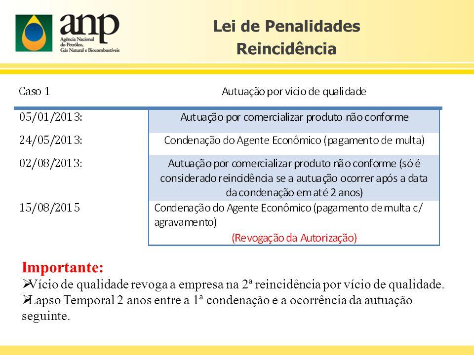 Lei de Penalidades Reincidência Importante: Vício de qualidade revoga a empresa na 2ª reincidência por vício de qualidade. Lapso Temporal 2 anos entre