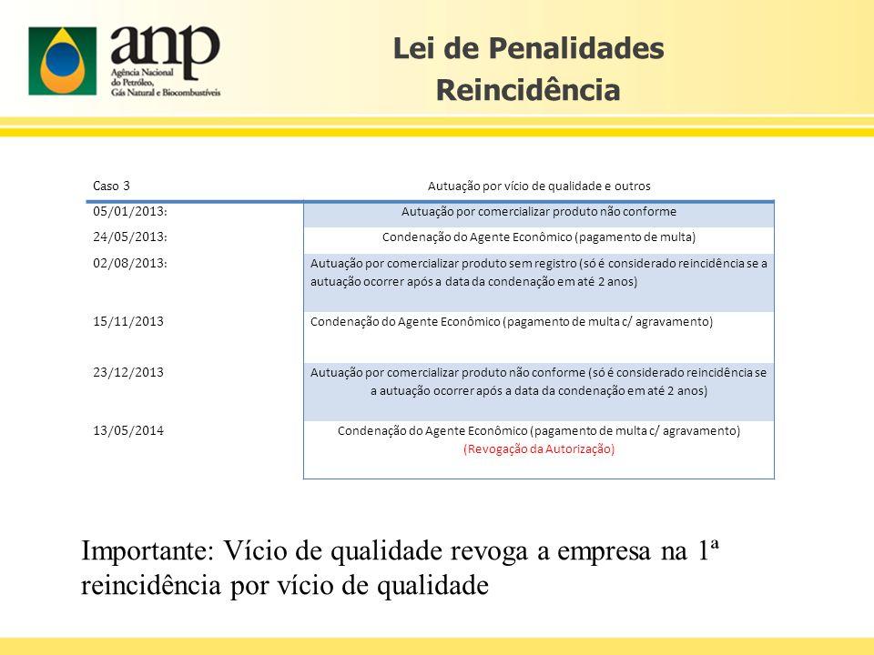 Lei de Penalidades Reincidência Caso 3 Autuação por vício de qualidade e outros 05/01/2013: Autuação por comercializar produto não conforme 24/05/2013