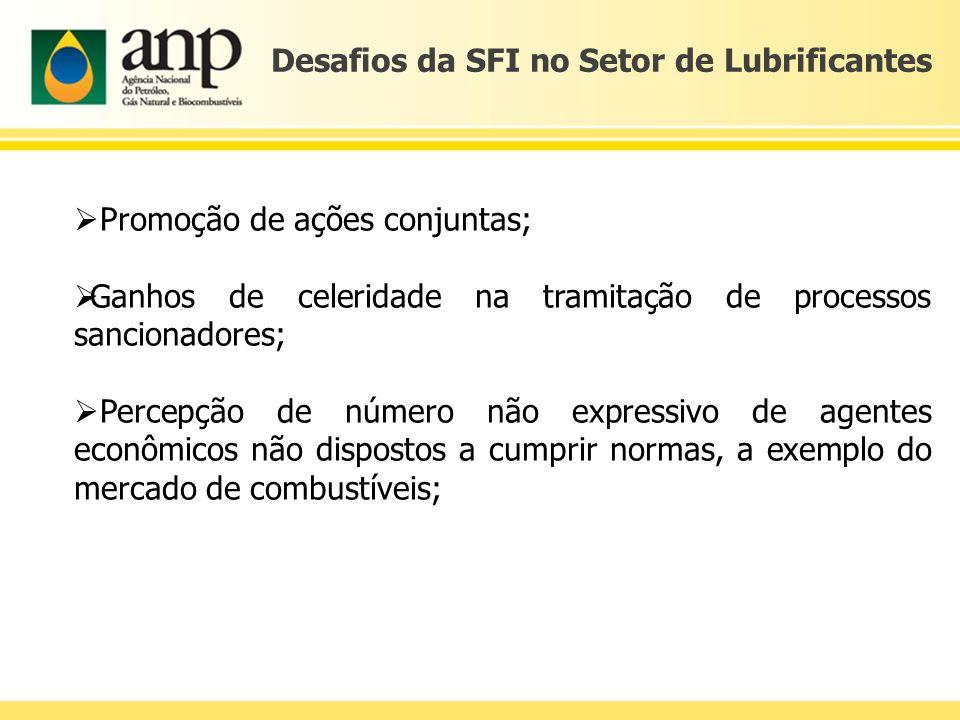 Desafios da SFI no Setor de Lubrificantes Promoção de ações conjuntas; Ganhos de celeridade na tramitação de processos sancionadores; Percepção de núm