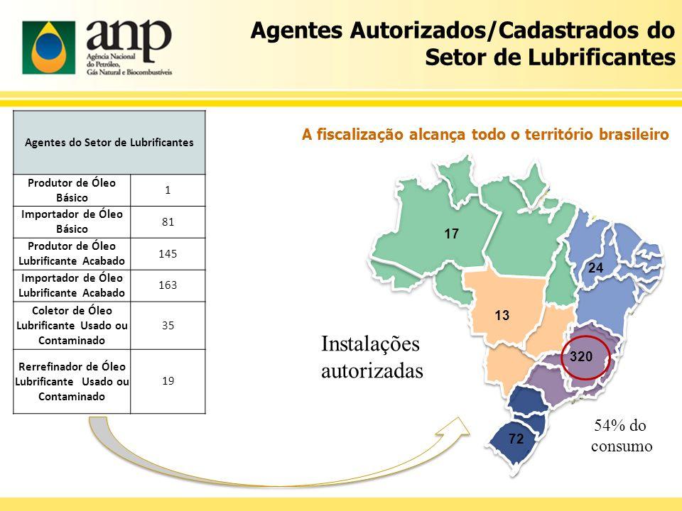 17 24 13 320 72 Agentes Autorizados/Cadastrados do Setor de Lubrificantes A fiscalização alcança todo o território brasileiro Agentes do Setor de Lubr