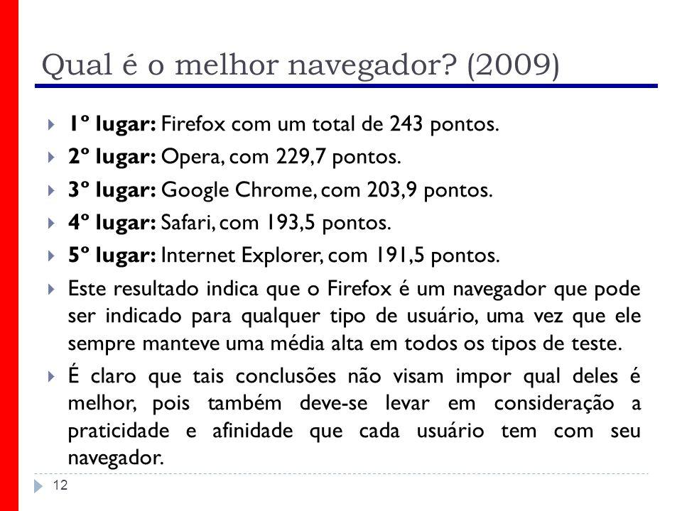 12 Qual é o melhor navegador? (2009) 1º lugar: Firefox com um total de 243 pontos. 2º lugar: Opera, com 229,7 pontos. 3º lugar: Google Chrome, com 203