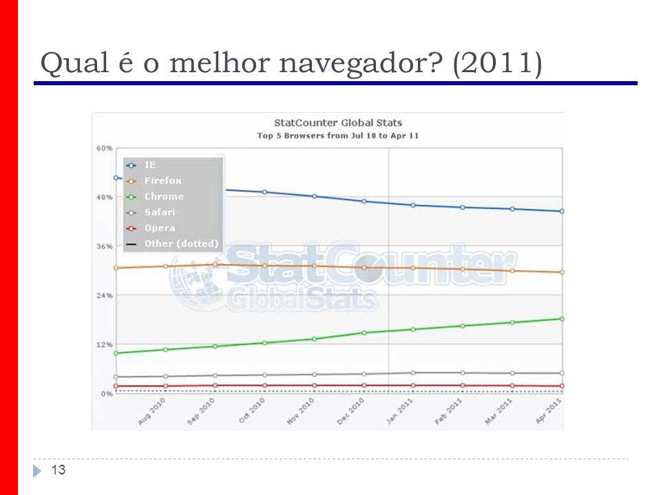 13 Qual é o melhor navegador? (2011)