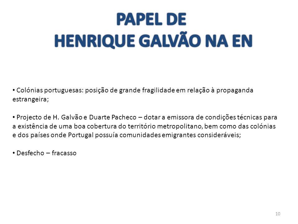 Colónias portuguesas: posição de grande fragilidade em relação à propaganda estrangeira; Projecto de H. Galvão e Duarte Pacheco – dotar a emissora de