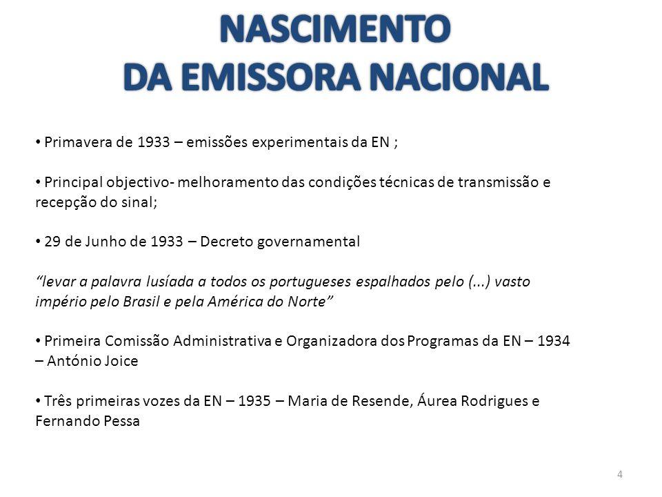 Primavera de 1933 – emissões experimentais da EN ; Principal objectivo- melhoramento das condições técnicas de transmissão e recepção do sinal; 29 de