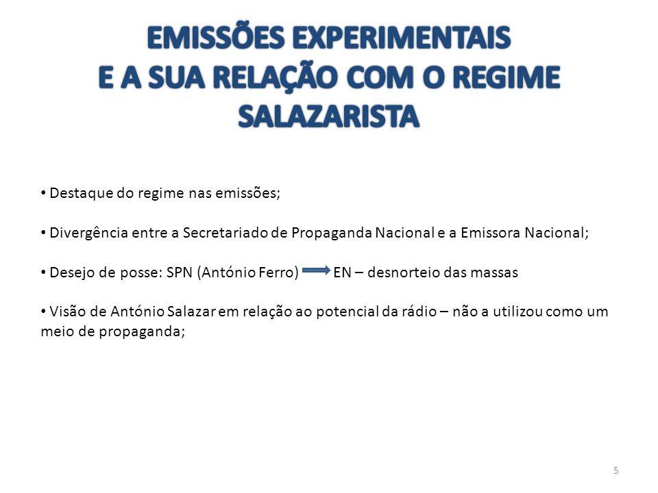 Destaque do regime nas emissões; Divergência entre a Secretariado de Propaganda Nacional e a Emissora Nacional; Desejo de posse: SPN (António Ferro) E