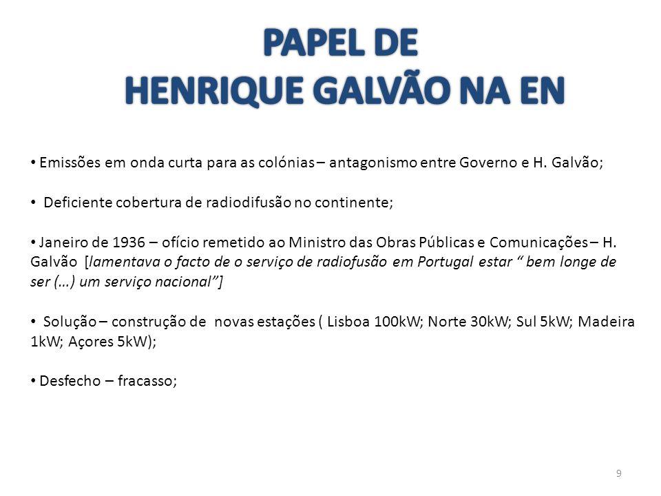 Emissões em onda curta para as colónias – antagonismo entre Governo e H. Galvão; Deficiente cobertura de radiodifusão no continente; Janeiro de 1936 –