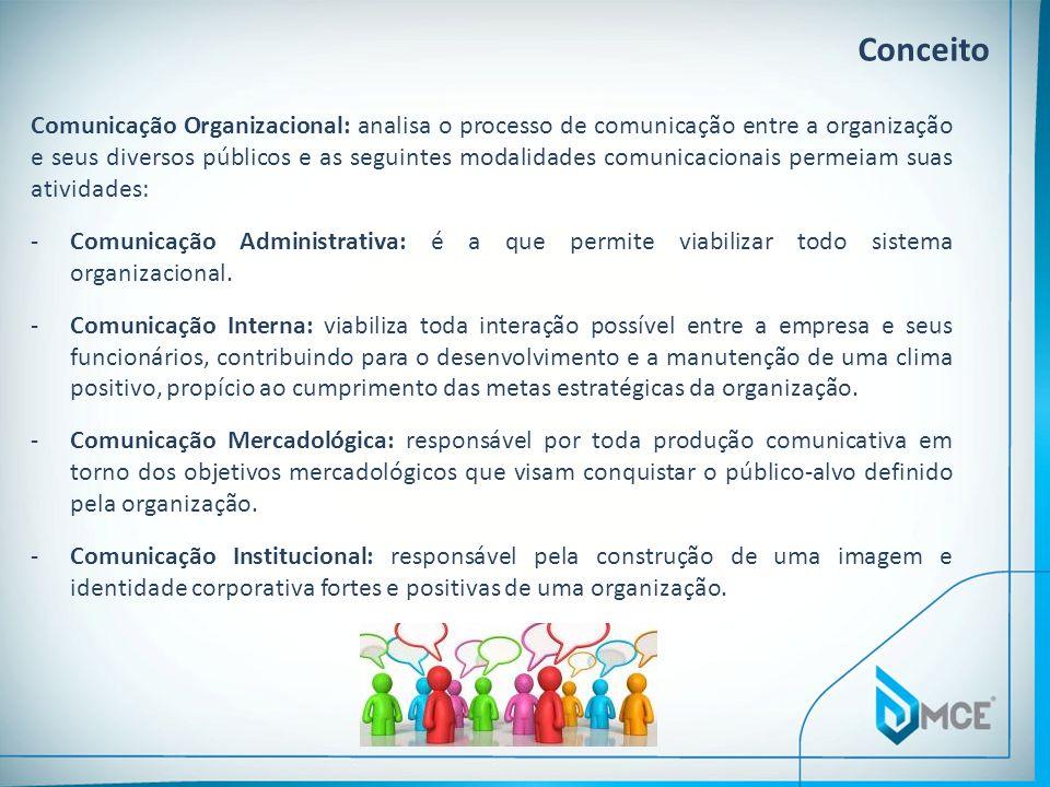 Comunicação Organizacional: analisa o processo de comunicação entre a organização e seus diversos públicos e as seguintes modalidades comunicacionais