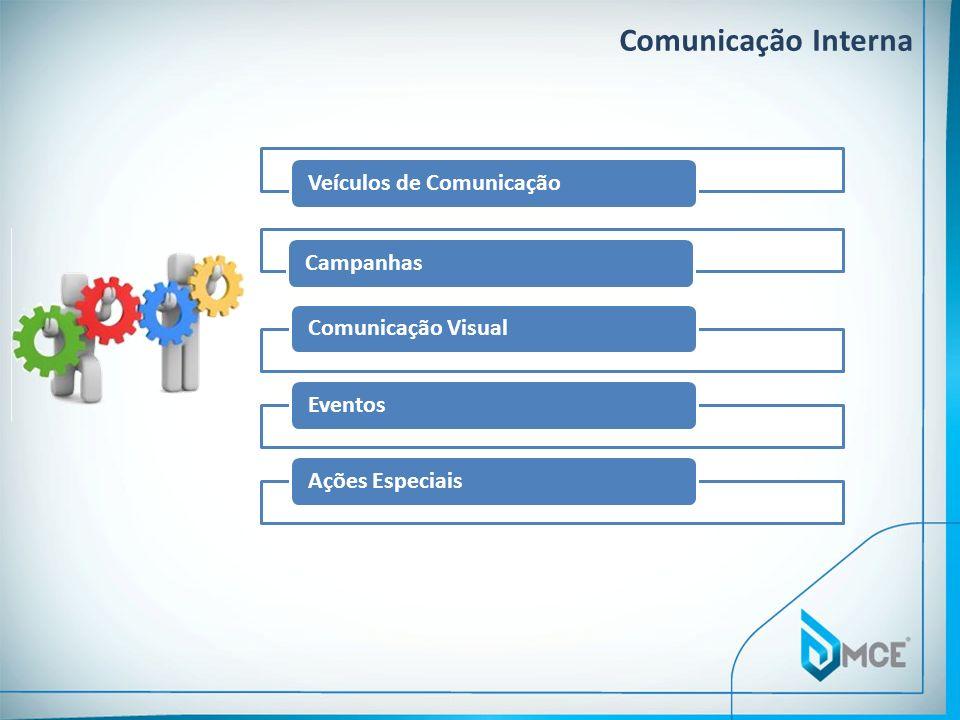 Comunicação Interna Veículos de ComunicaçãoCampanhasComunicação VisualEventos Ações Especiais