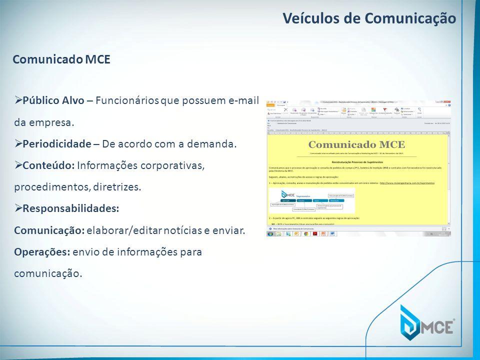 Veículos de Comunicação Comunicado MCE Público Alvo – Funcionários que possuem e-mail da empresa. Periodicidade – De acordo com a demanda. Conteúdo: I