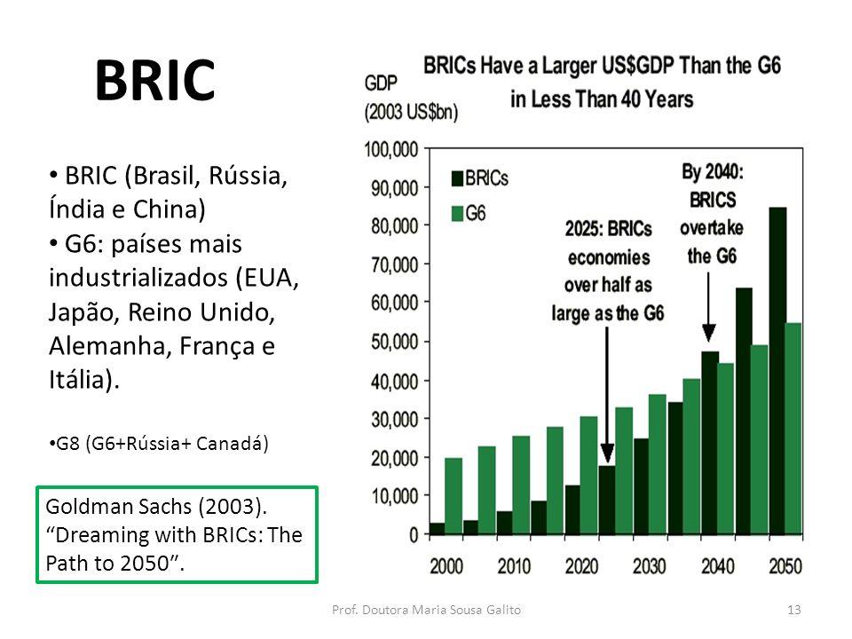 BRIC Goldman Sachs (2003). Dreaming with BRICs: The Path to 2050. BRIC (Brasil, Rússia, Índia e China) G6: países mais industrializados (EUA, Japão, R