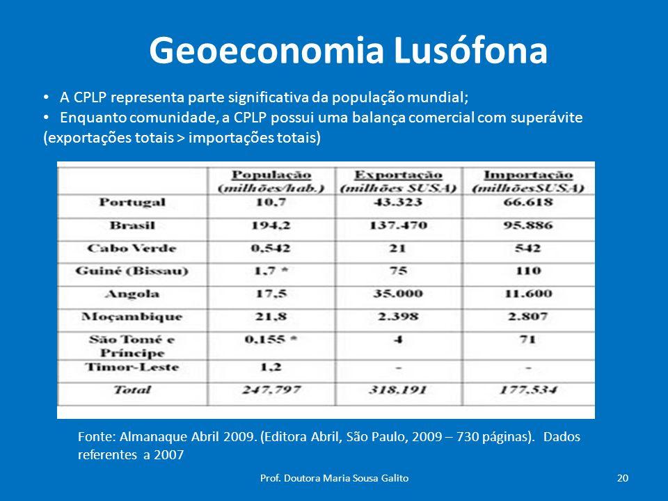 Geoeconomia Lusófona Fonte: Almanaque Abril 2009. (Editora Abril, São Paulo, 2009 – 730 páginas). Dados referentes a 2007 A CPLP representa parte sign