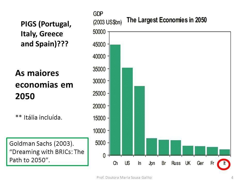 Goldman Sachs (2003). Dreaming with BRICs: The Path to 2050. As maiores economias em 2050 ** Itália incluída. PIGS (Portugal, Italy, Greece and Spain)