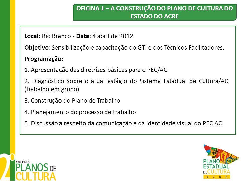 Local: Rio Branco - Data: 4 abril de 2012 Objetivo: Sensibilização e capacitação do GTI e dos Técnicos Facilitadores. Programação: 1. Apresentação das