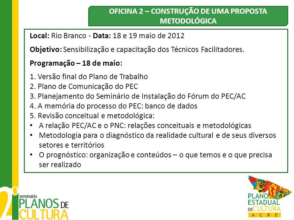 Local: Rio Branco - Data: 18 e 19 maio de 2012 Objetivo: Sensibilização e capacitação dos Técnicos Facilitadores. Programação – 18 de maio: 1. Versão