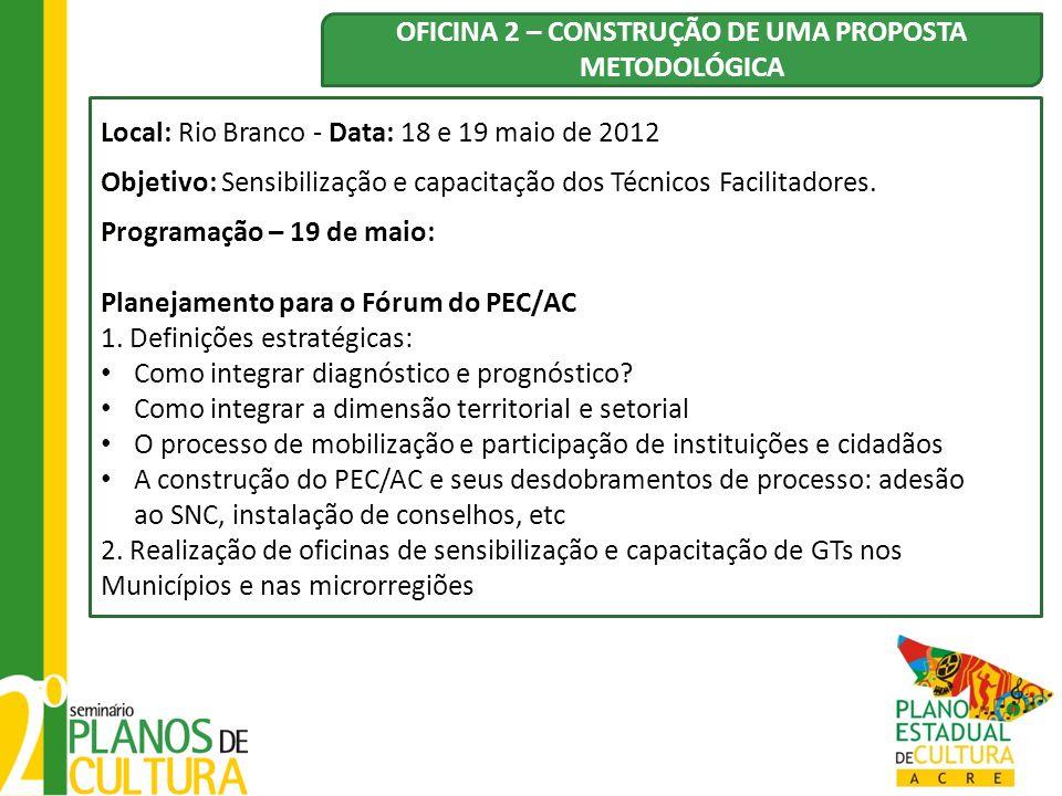 Local: Rio Branco - Data: 18 e 19 maio de 2012 Objetivo: Sensibilização e capacitação dos Técnicos Facilitadores. Programação – 19 de maio: Planejamen