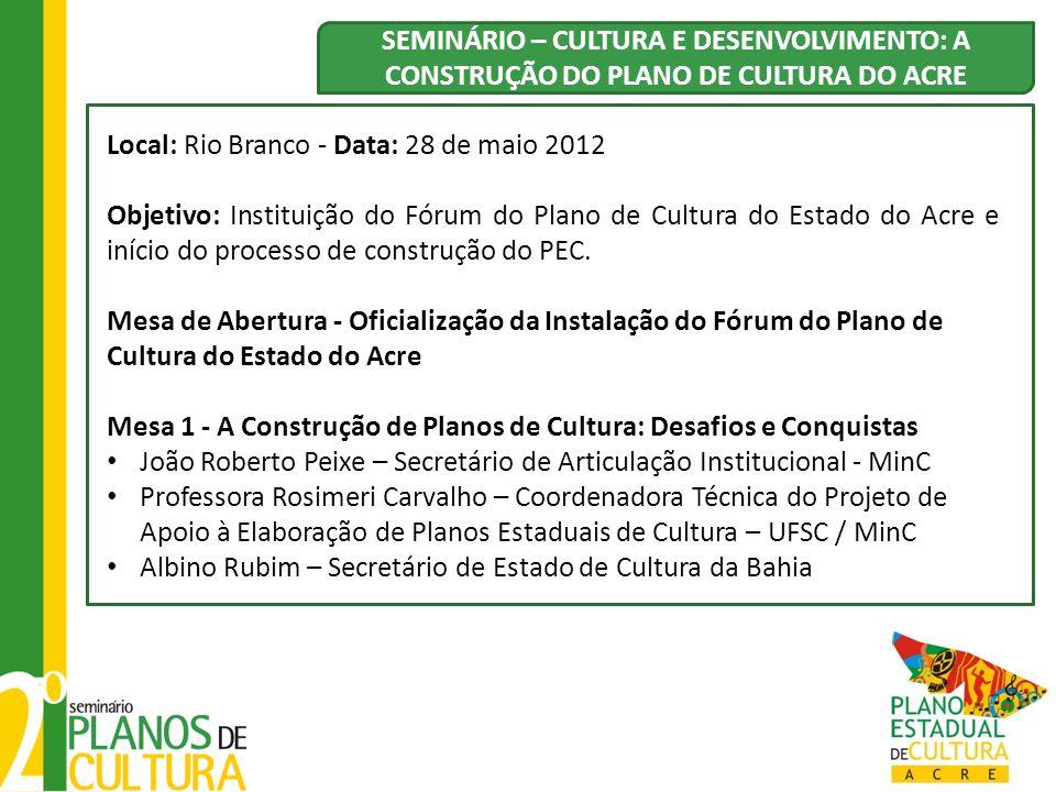 Local: Rio Branco - Data: 28 de maio 2012 Objetivo: Instituição do Fórum do Plano de Cultura do Estado do Acre e início do processo de construção do P