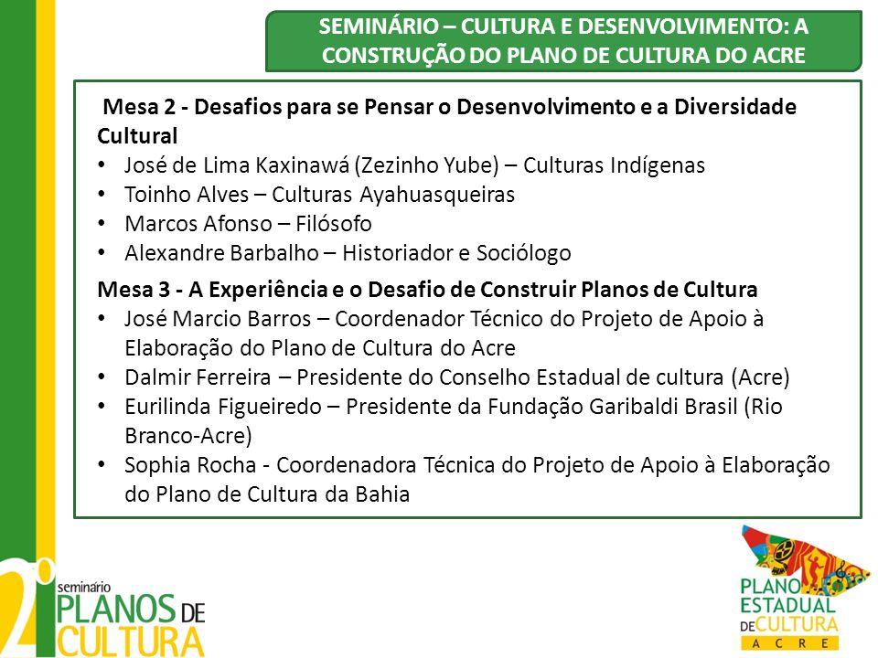 Mesa 2 - Desafios para se Pensar o Desenvolvimento e a Diversidade Cultural José de Lima Kaxinawá (Zezinho Yube) – Culturas Indígenas Toinho Alves – C