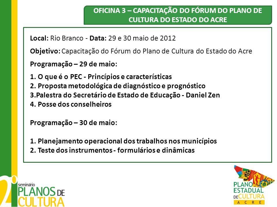 OFICINA 3 – CAPACITAÇÃO DO FÓRUM DO PLANO DE CULTURA DO ESTADO DO ACRE Local: Rio Branco - Data: 29 e 30 maio de 2012 Objetivo: Capacitação do Fórum d