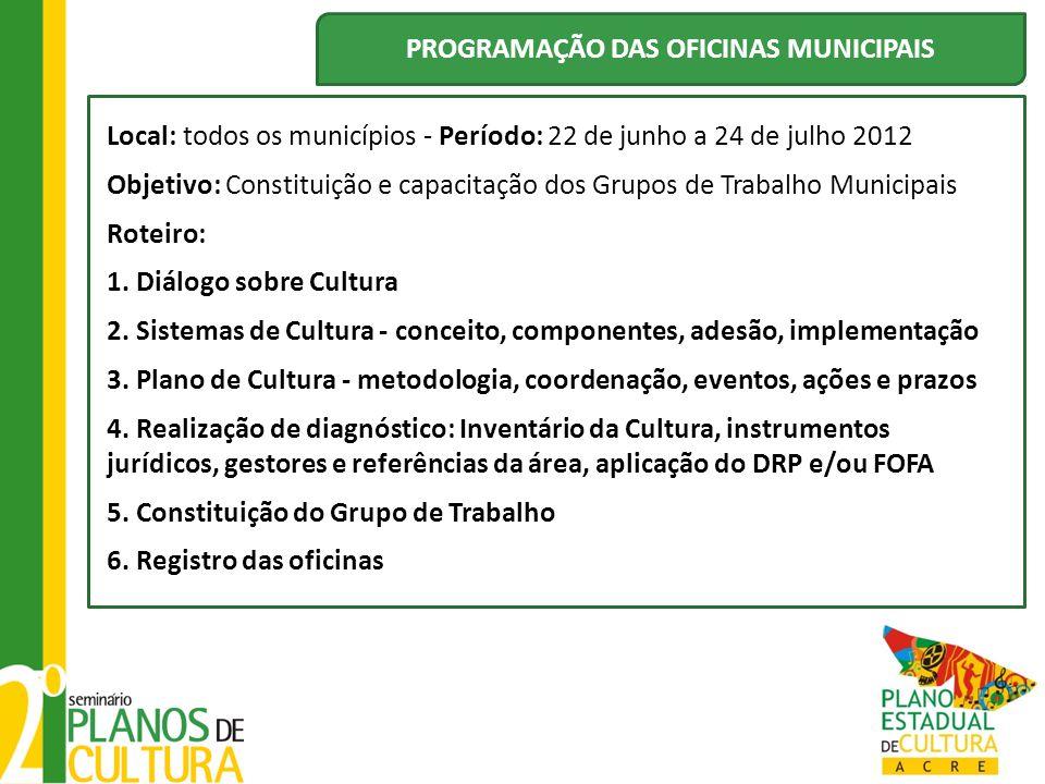 PROGRAMAÇÃO DAS OFICINAS MUNICIPAIS Local: todos os municípios - Período: 22 de junho a 24 de julho 2012 Objetivo: Constituição e capacitação dos Grup