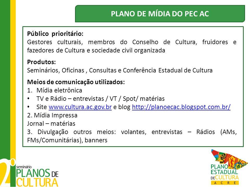 PLANO DE MÍDIA DO PEC AC Público prioritário: Gestores culturais, membros do Conselho de Cultura, fruidores e fazedores de Cultura e sociedade civil o