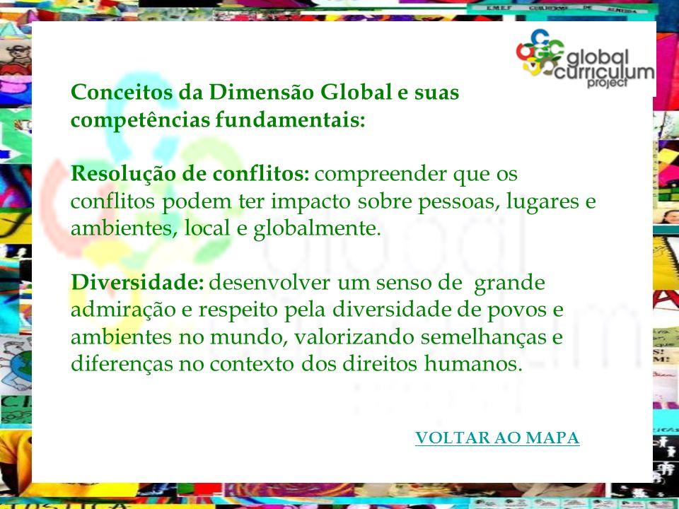 Conceitos da Dimensão Global e suas competências fundamentais: Resolução de conflitos: compreender que os conflitos podem ter impacto sobre pessoas, l